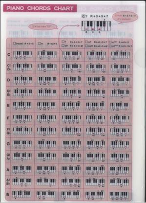 ピアノコード・ホルダー パステルピンク【発注単位:10枚】 の画像