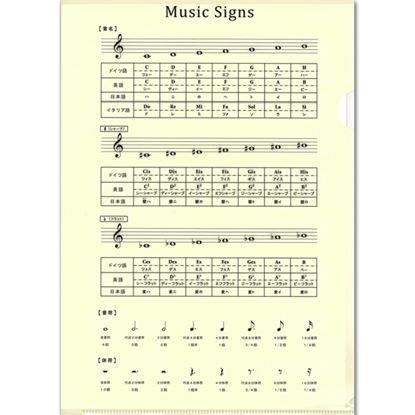 PRSP-4 音楽記号ファイル(改定版) の画像