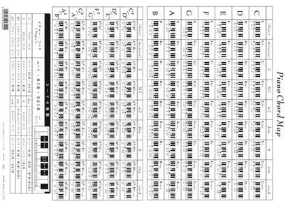 PRSP-35 A5サイズのピアノコードファイル の画像